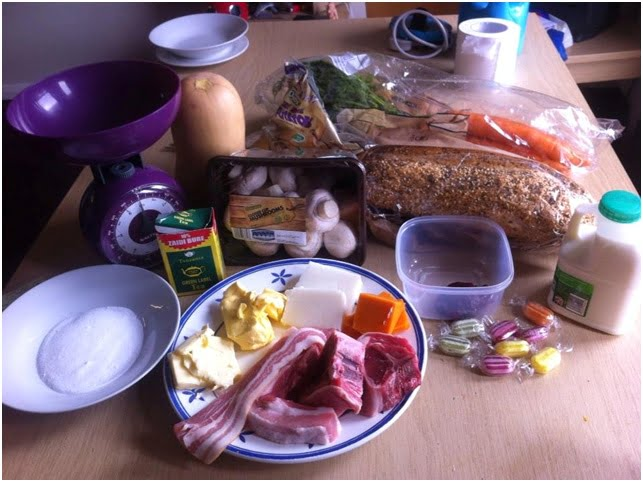 Two Weeks on Rations: An Experiment into Wealth, Health, and Happiness