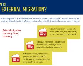 what is EU External Migration