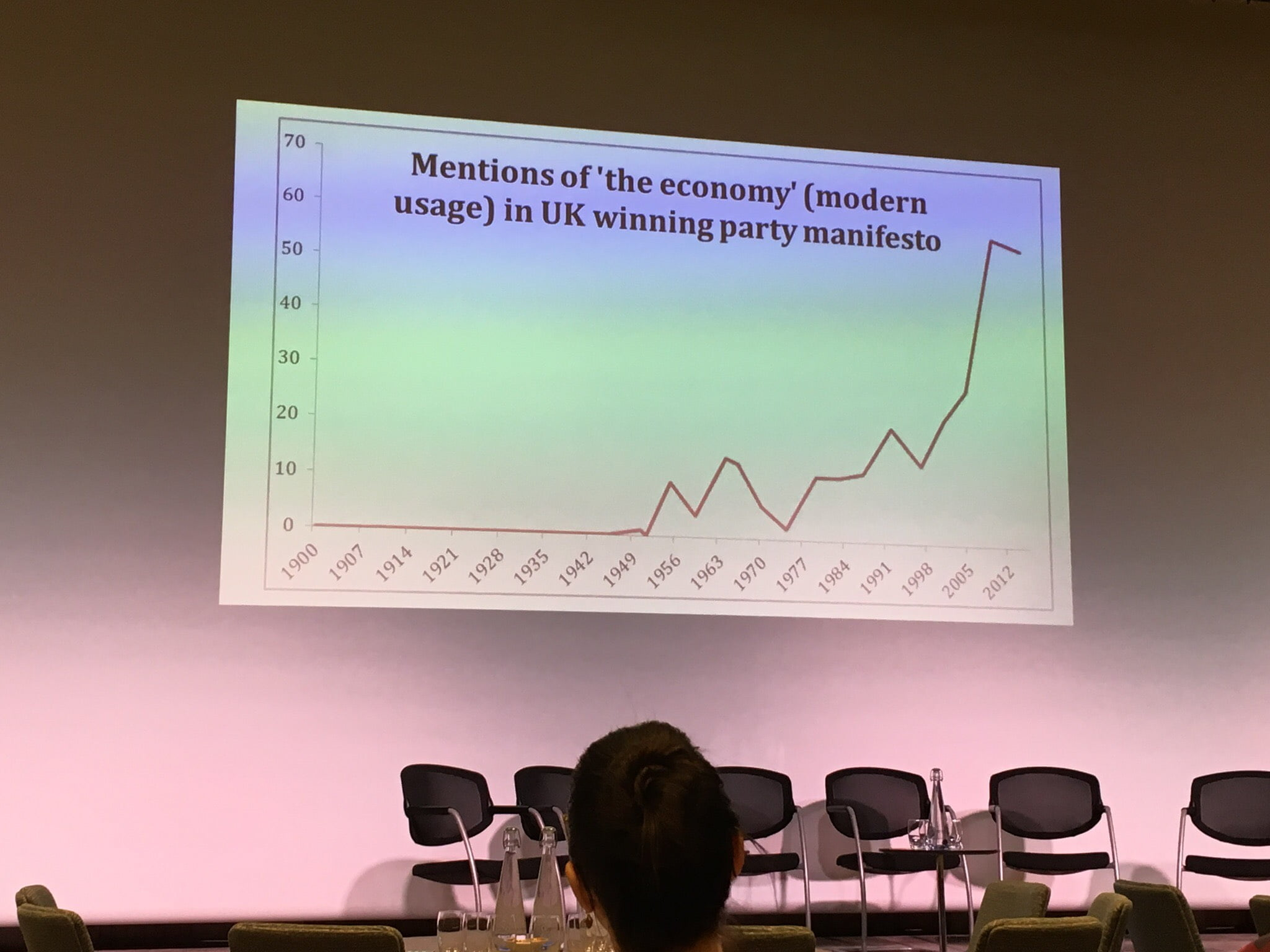 Economic Literacy Summit: Only 12% of people understand economic talk